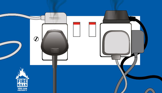 clipart of two plugs in wall sockets over heating and smoking